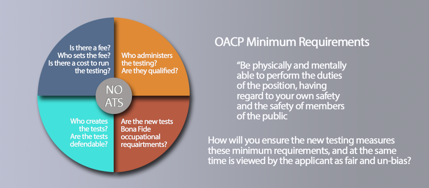 pie chart with text regarding testing for the OACP